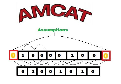 Recent Automata AMCAT questions answers