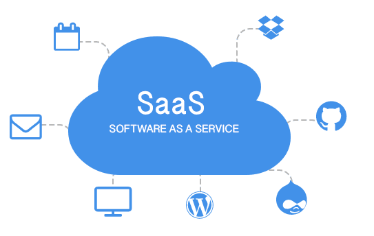 How SaaS companies create great knowledge base pages