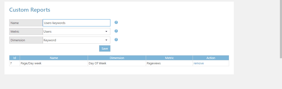 Custom reports on Google Analytics wp plugin