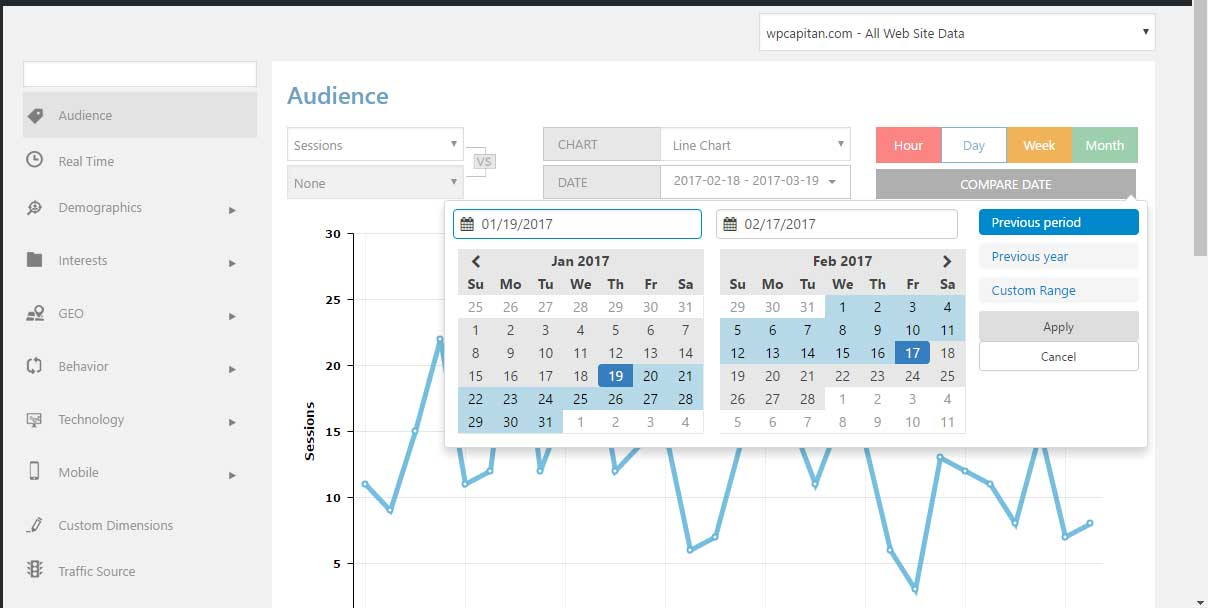 Full Reports - Google Analytics WD plugin