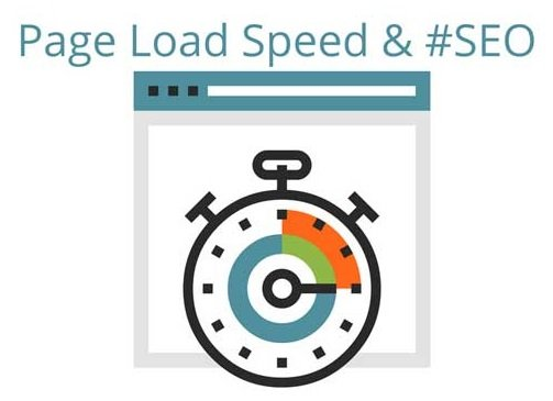 Page Load Speed to High Rankings
