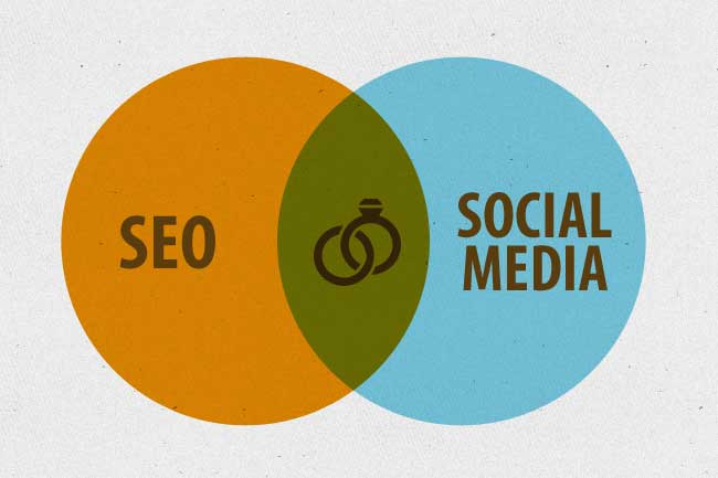 why and how Social media SEO tips