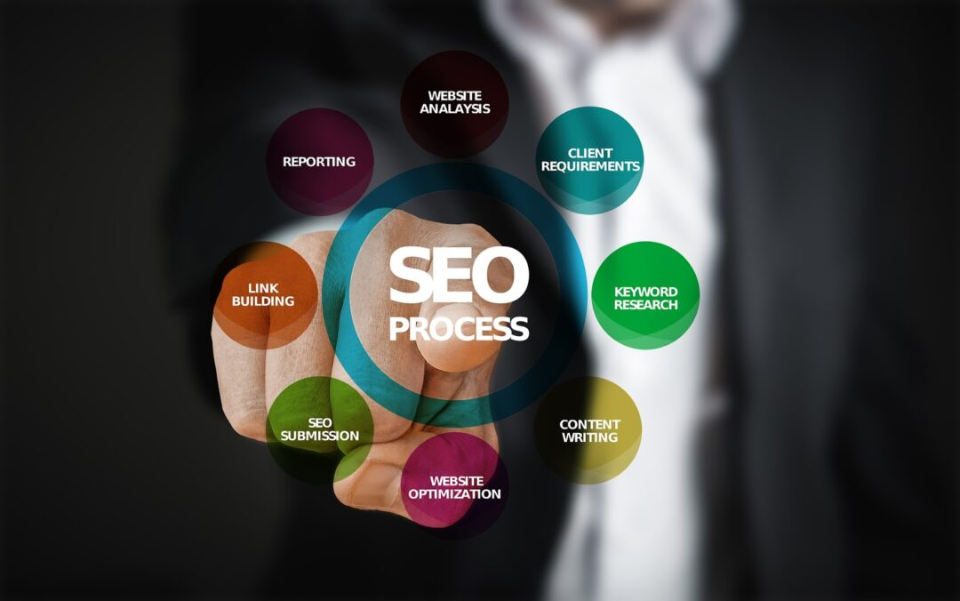 SEO Trends That Will Dominate in 2018