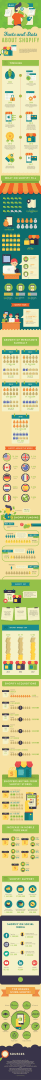 Infographic - Shopify Facts and success Story