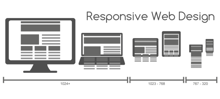 Important things to consider when redesigning your company's website