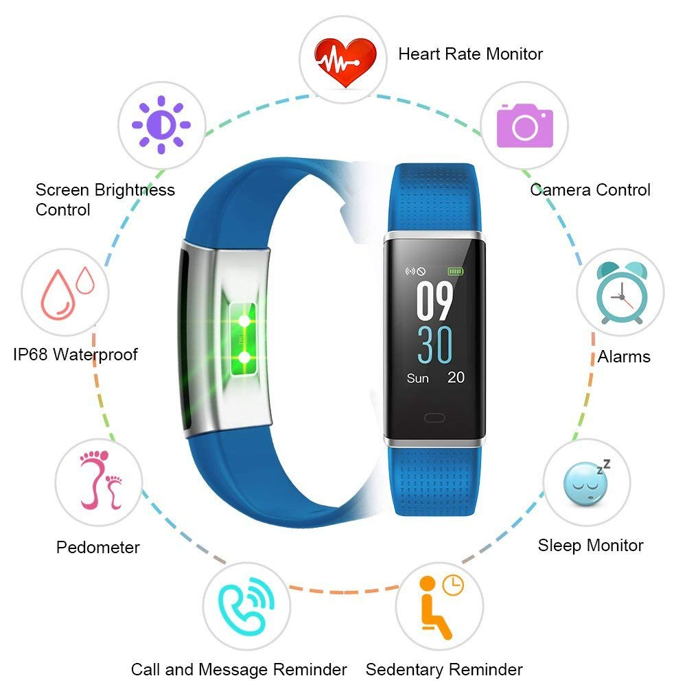 Fitness Bands - Technology And Fitness Trend