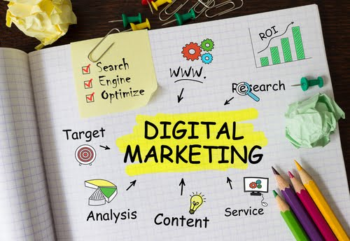 Digital Marketing Strategies for Service-Oriented Businesses