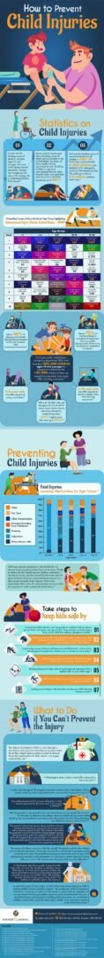 How to prevent Child Injuries - Infographics