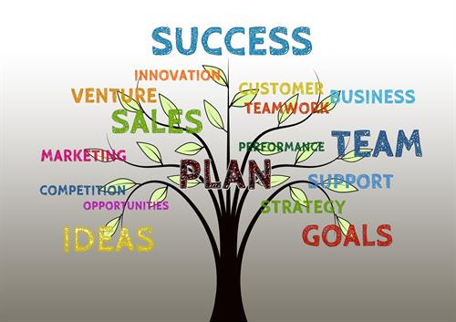 Important factors to consider and keep in mind about new business ventures