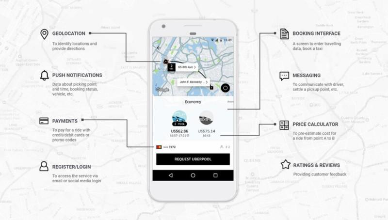 How to Build a Real-Time App Like Uber