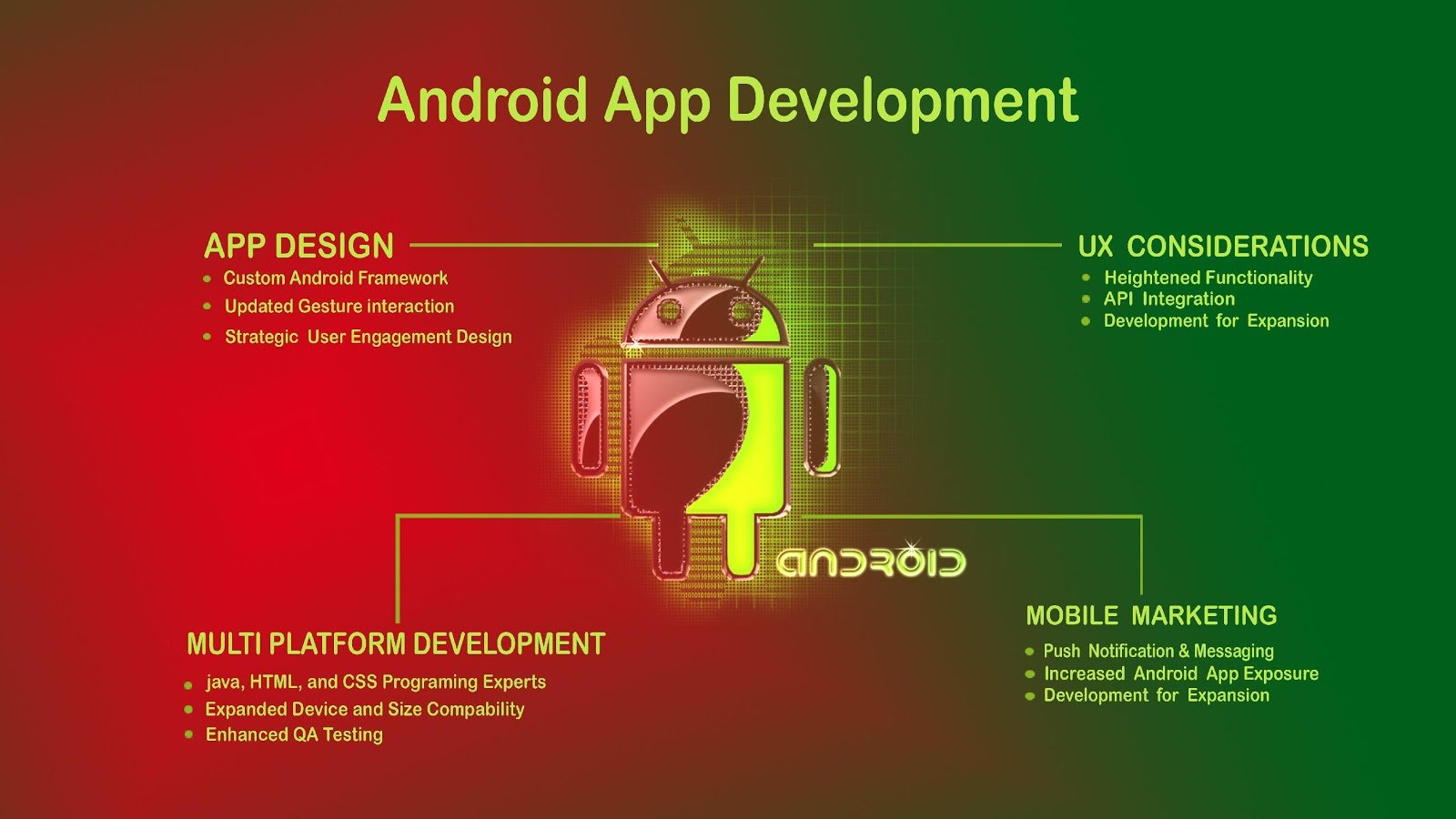How to Build an Interactive Android App?