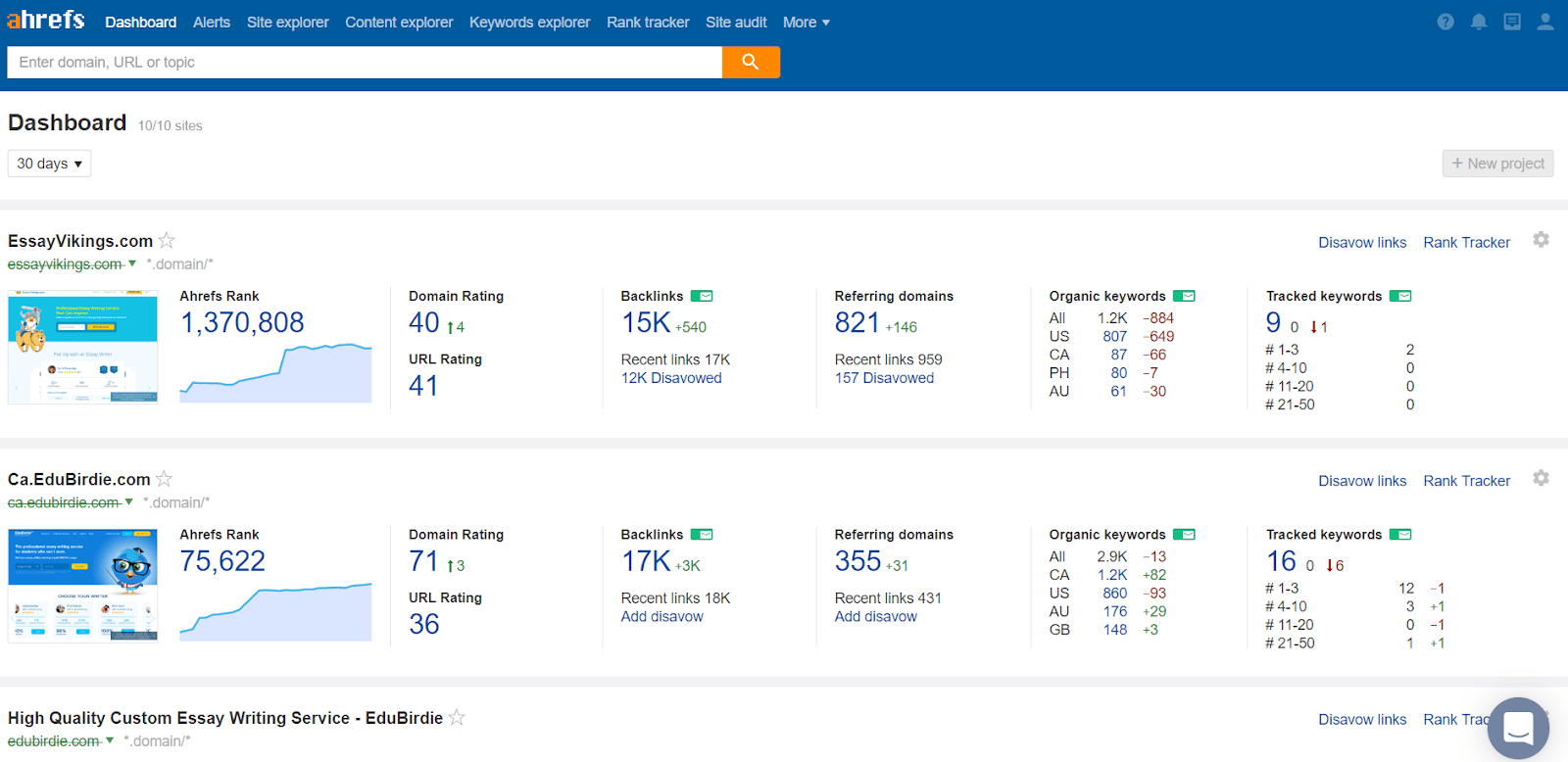Ahrefs freemium SEO Tools to Boost Website Rankings
