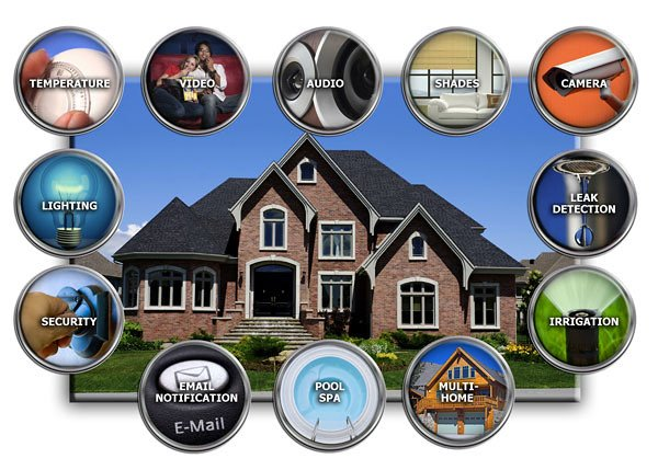 Things To Consider Before You Invest In Home Automation