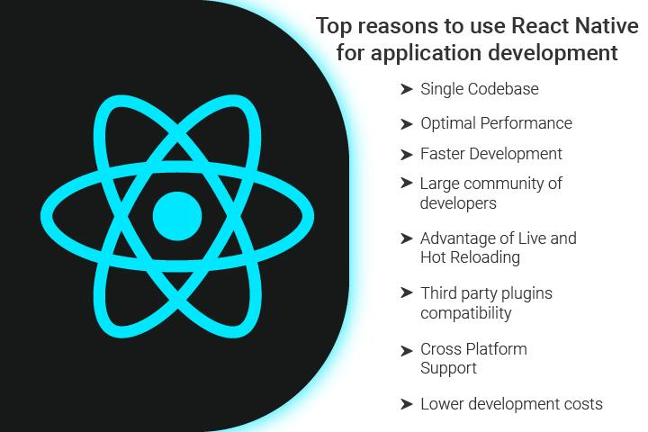 Businesses Invest in React Native App Development