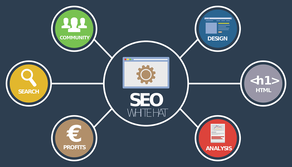 pick the best seo service provider