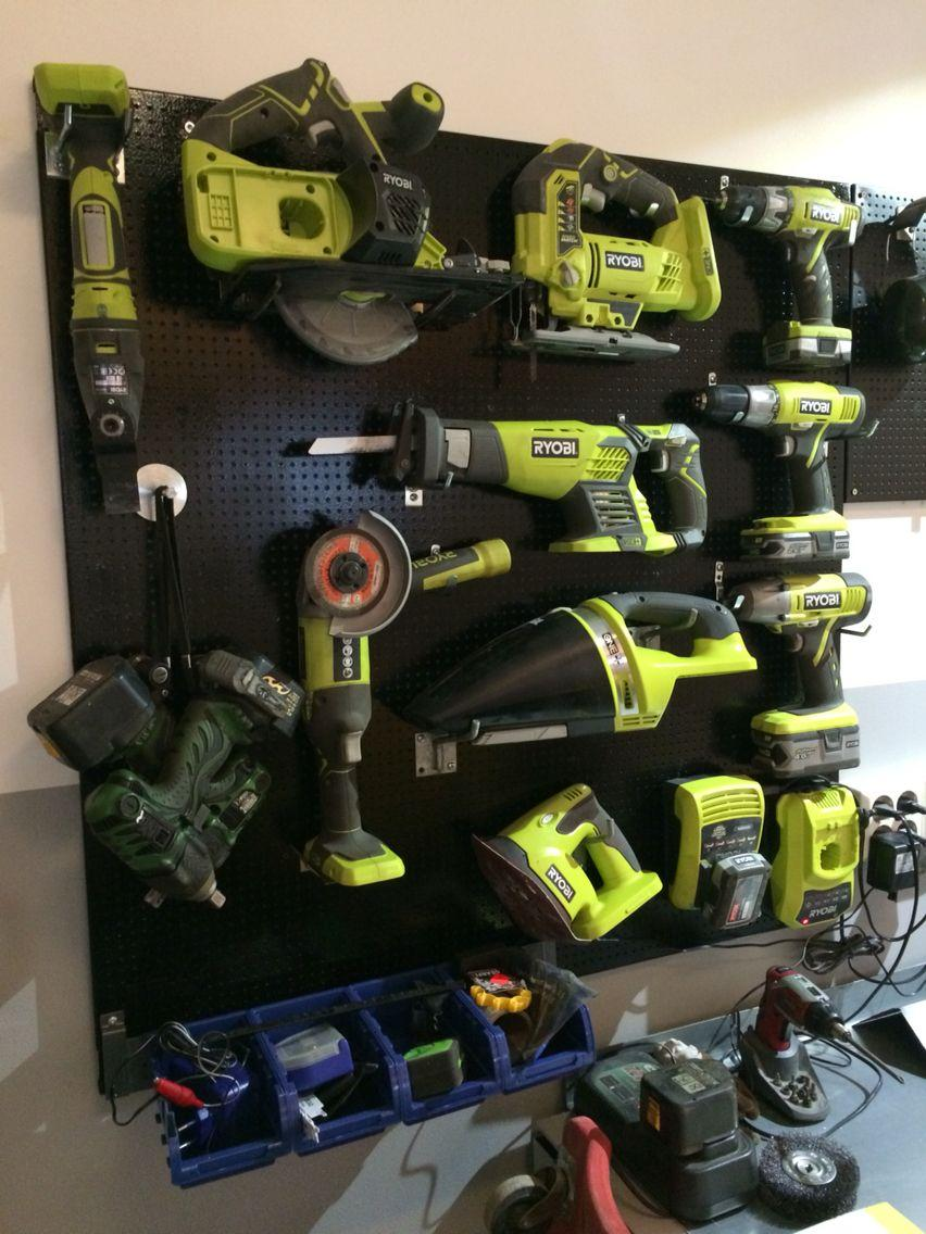 Power Tools - Tools You Must Have in Your Garage