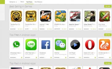 Popular Games in India
