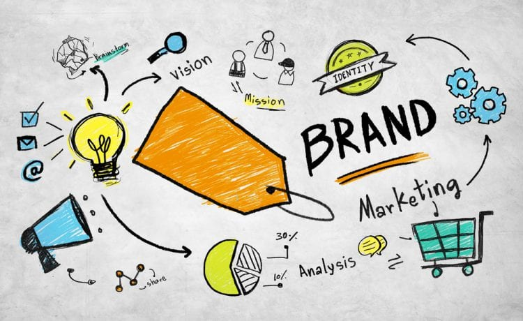 How To Do Brand Marketing Effectively and Efficiently