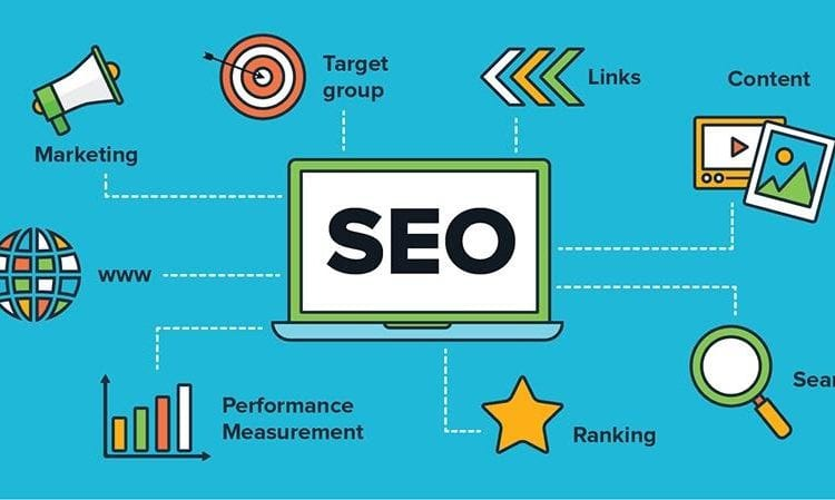 SEO Writing Tools for Optimizing Your Content