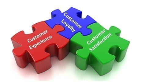 Why E-Commerce Segmentation Matters to Customer Loyalty