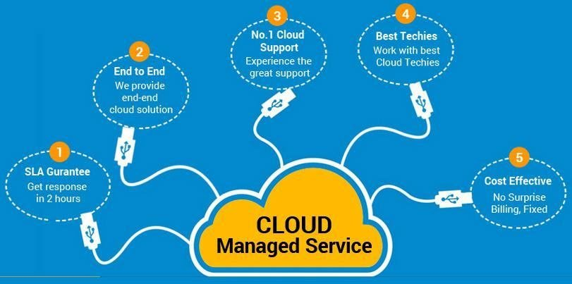 Types of Managed IT Services: Managed cloud services