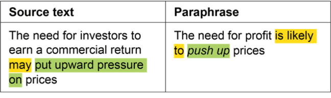 The Way to Compose a Perfect and Rephrase Assignment