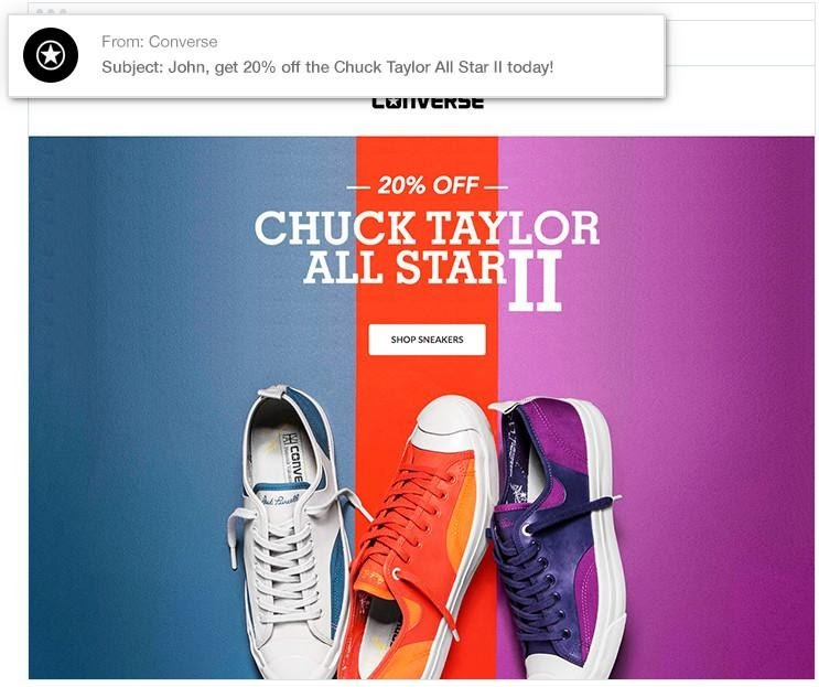Personalised email marketing