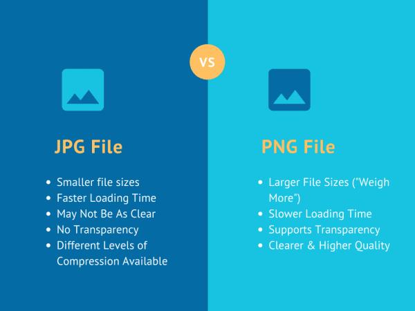 jpg vs png for web comparison chart