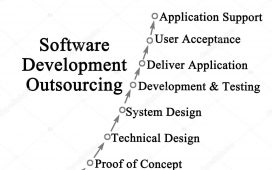 Outsourcing Software Development Process