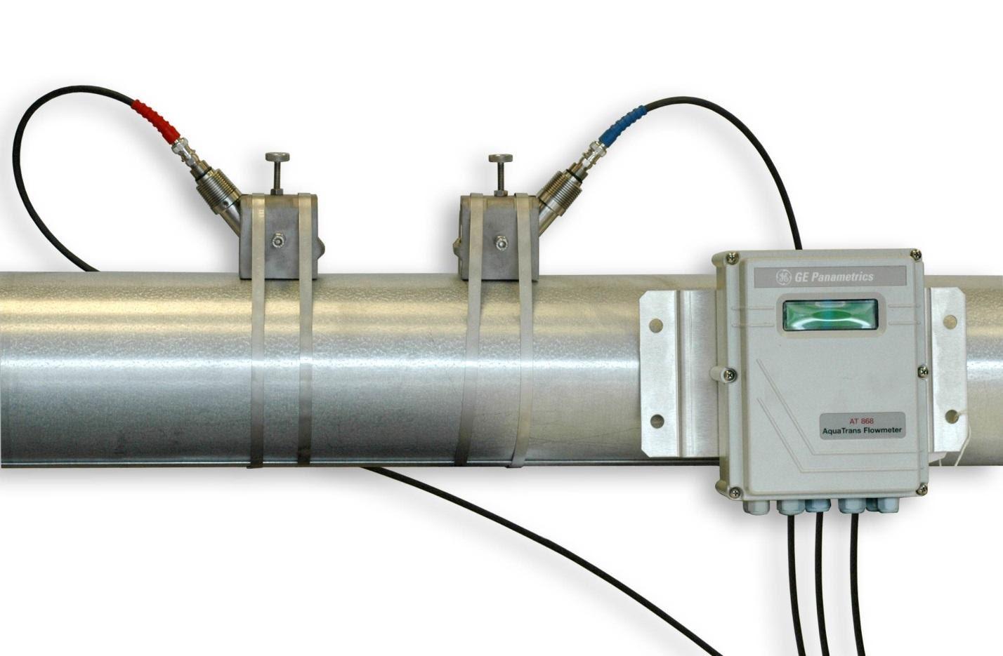 Ultrasonic Liquid Flow Meters1