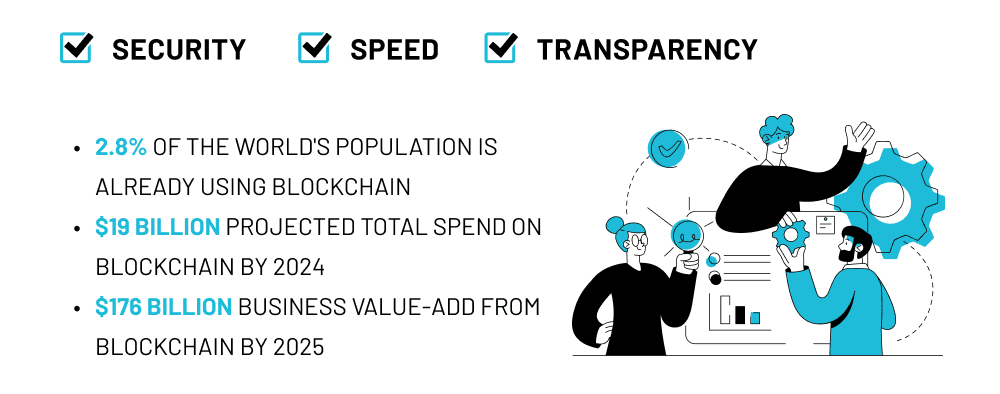 Why Blockchain is Important?